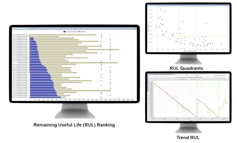 DINGO Predictive Analytics Remaining Useful Life Models